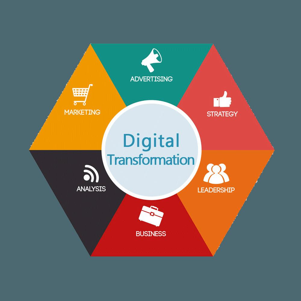 Cyfrowe innowacje